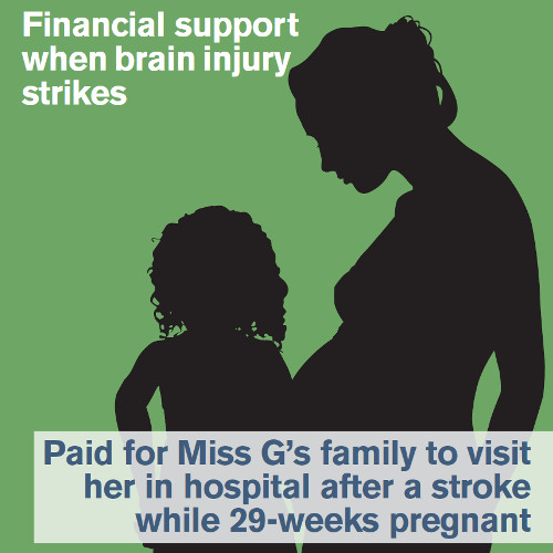 Headway Emergency Fund poster reads: 'Financial support when brain injury strikes' above a silhouette of a pregnant lady and her daughter. The text underneath reads: 'Paid for Miss G's family to visit her in hospital after a stroke while 29-weeks pregnant'