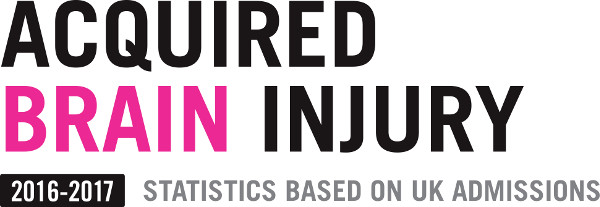 Acquired brain injury 2016-17 statistics based on UK admissions