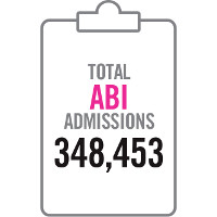 Total ABI Admissions 348,453