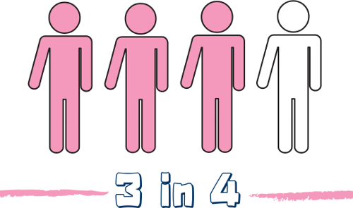 3 in 4